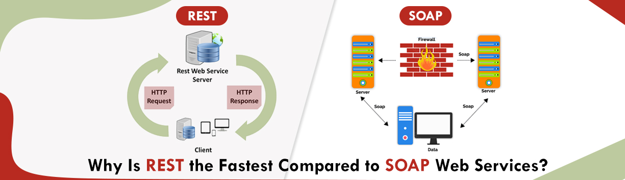 Why Is REST the Fastest Compared to SOAP Web Services?